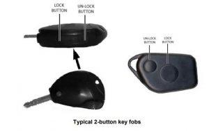 KeyFob RKE Programming Procedure: Citroen Synergie 1997-2002