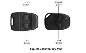 KeyFob RKE Programming Procedure: Rover 200 Series 1995-2002